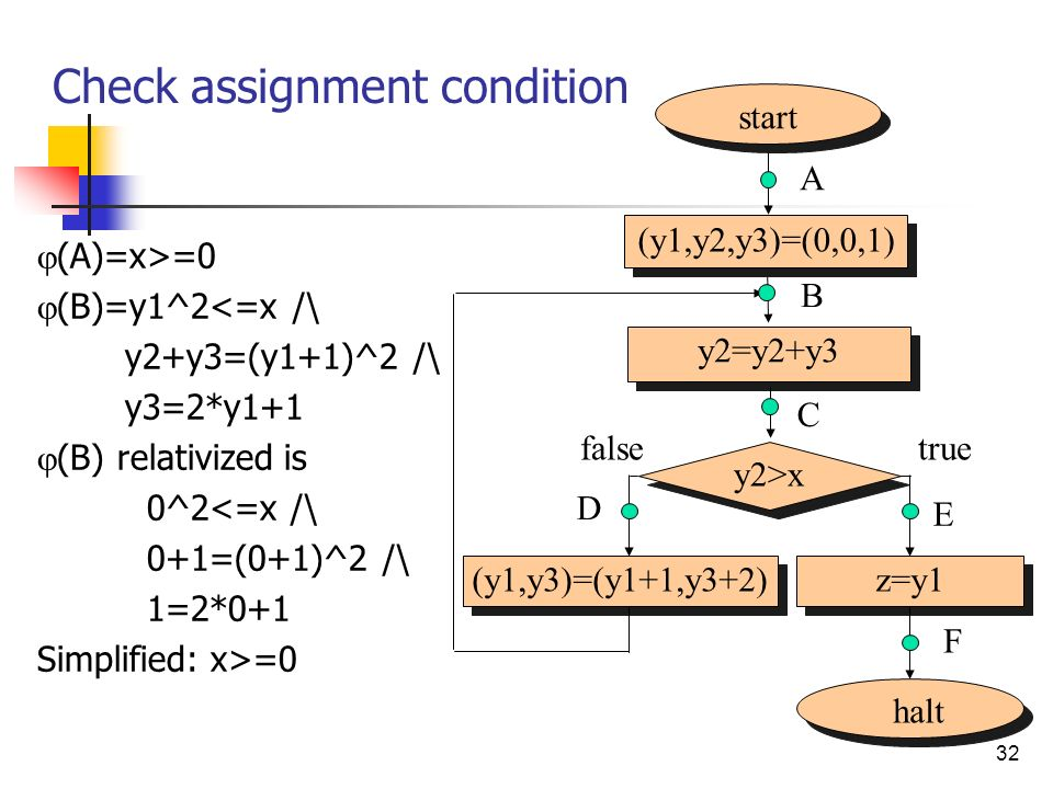 Check assignment condition