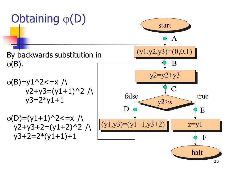 Obtaining (D) start (y1,y2,y3)=(0,0,1) A halt y2>x