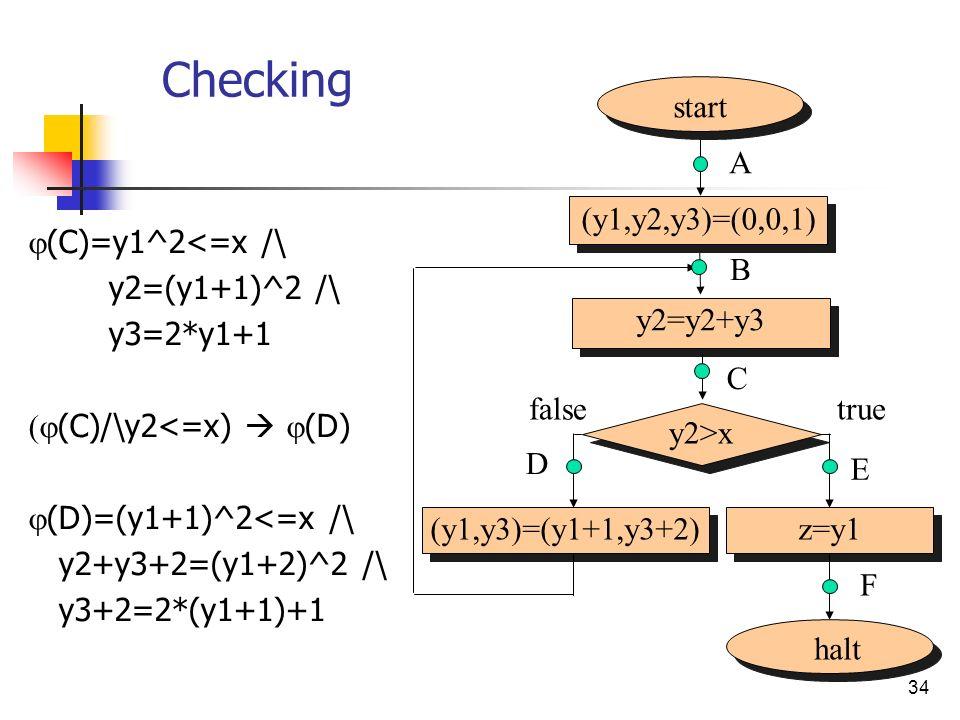 Checking start (y1,y2,y3)=(0,0,1) A halt y2>x (y1,y3)=(y1+1,y3+2)