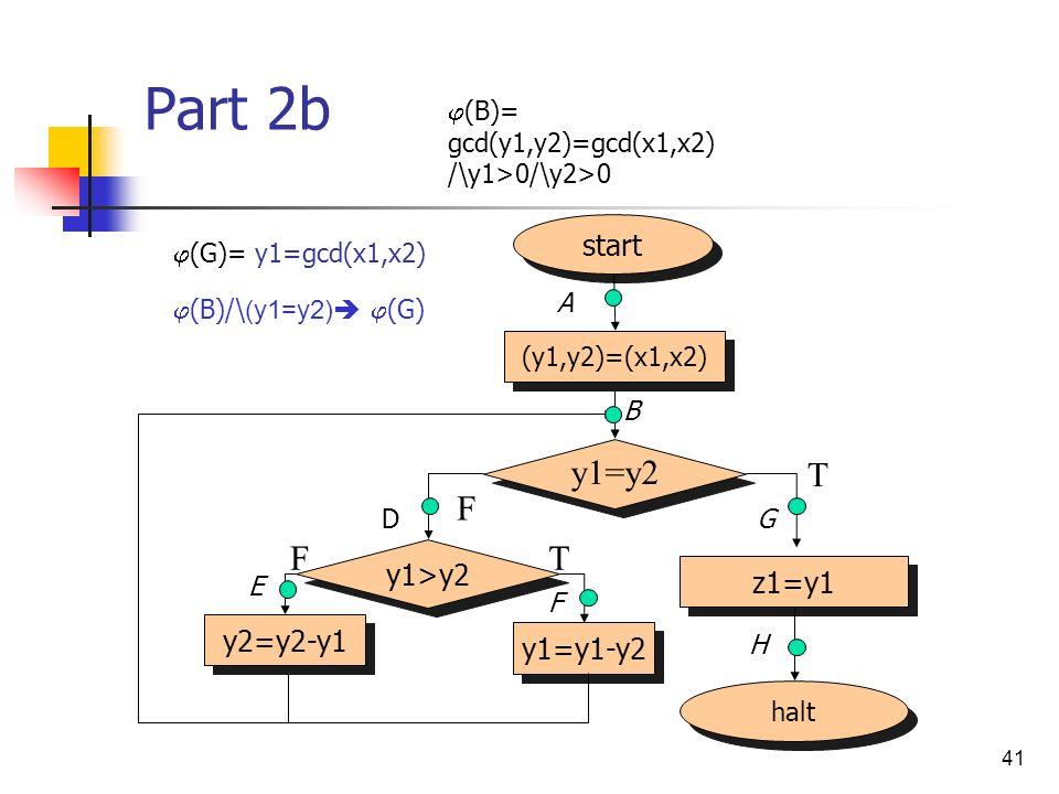 Part 2b y1=y2 T F F T start y1>y2 z1=y1 y2=y2-y1 y1=y1-y2