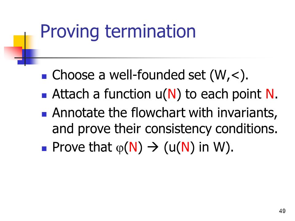 Proving termination Choose a well-founded set (W,<).