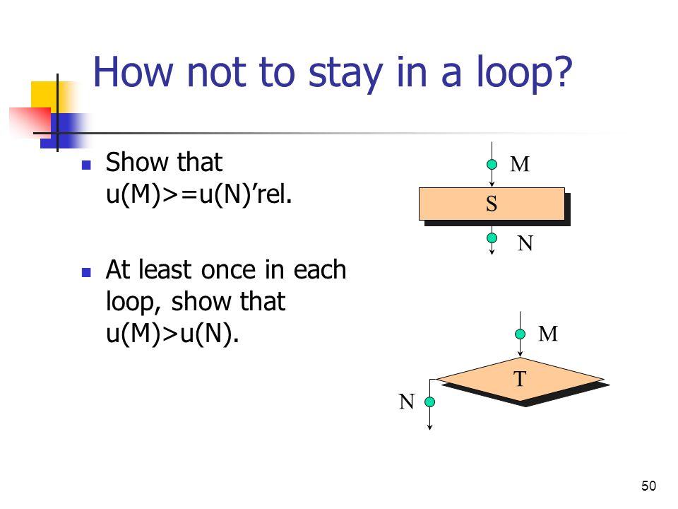 How not to stay in a loop Show that u(M)>=u(N)'rel.