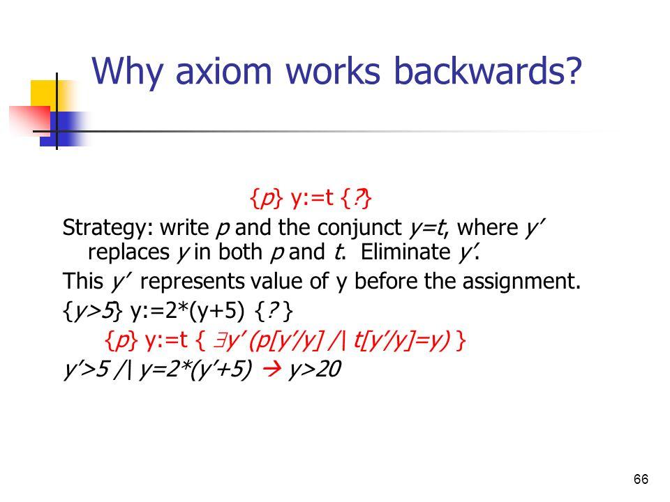 Why axiom works backwards