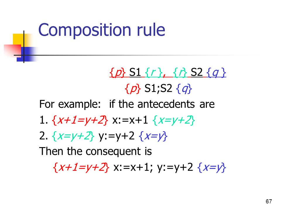 Composition rule {p} S1 {r }, {r} S2 {q } {p} S1;S2 {q}