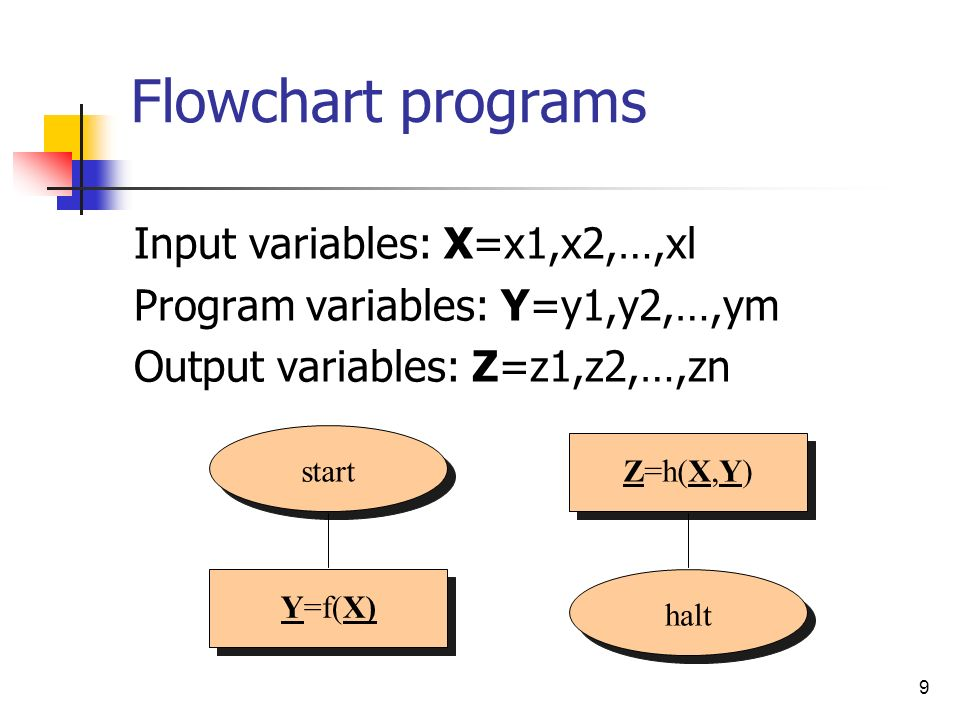 Flowchart programs Input variables: X=x1,x2,…,xl