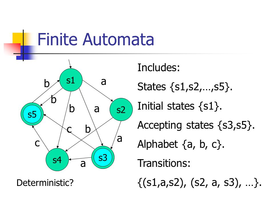 Finite Automata Includes: States {s1,s2,…,s5}. Initial states {s1}.