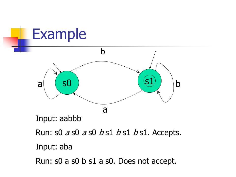 Example s0 s1 b a b Input: aabbb