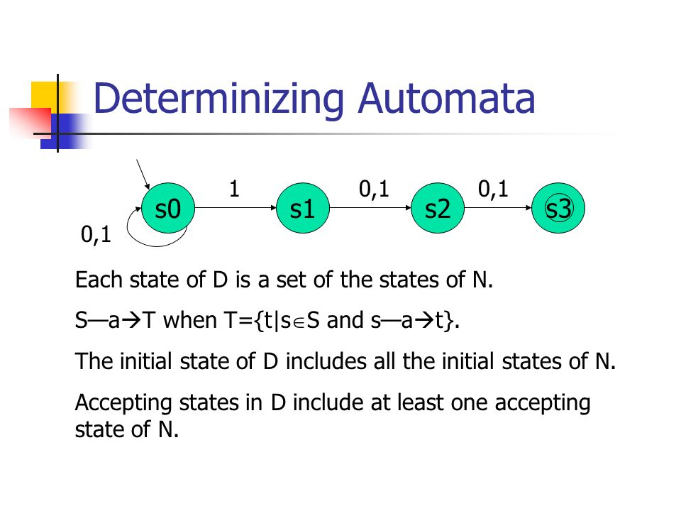 Determinizing Automata