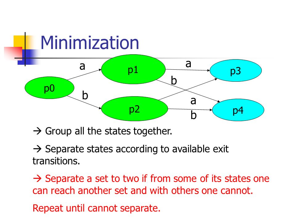 Minimization a b p1 p3 p0 p2 p4  Group all the states together.
