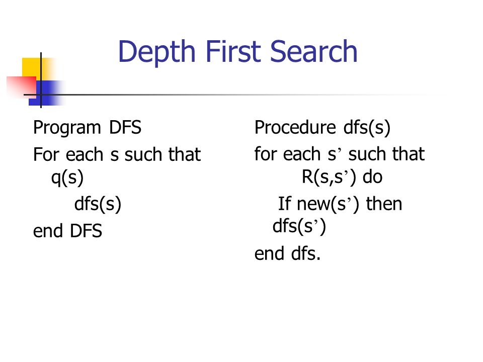 Depth First Search Program DFS For each s such that q(s) dfs(s)