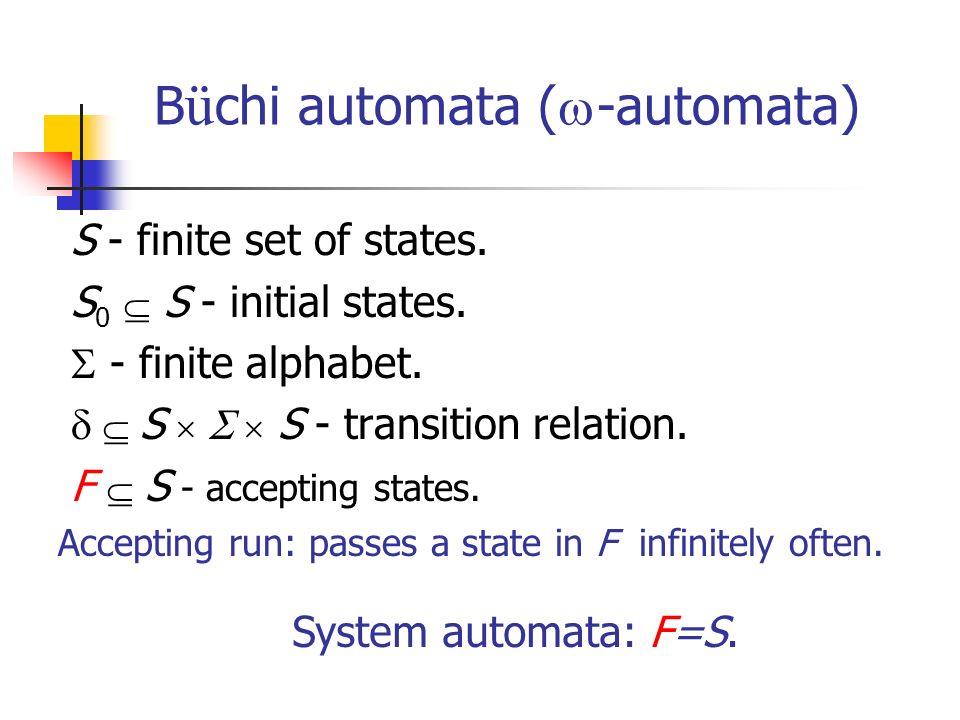 Büchi automata (w-automata)