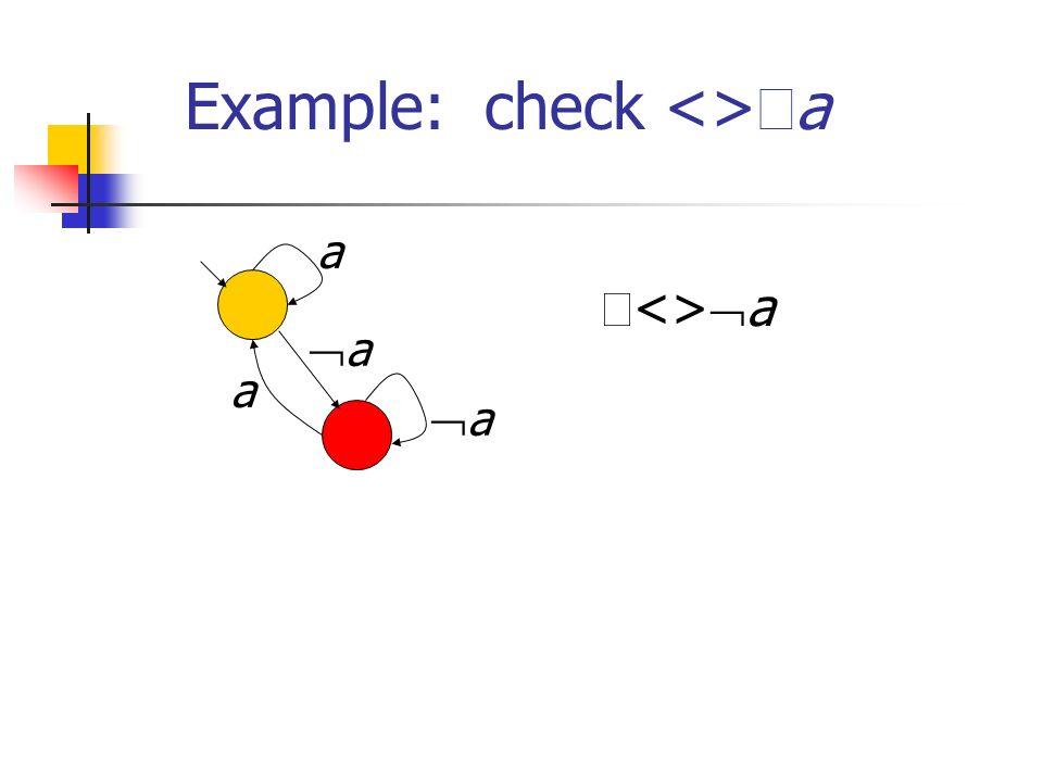 Example: check <>a