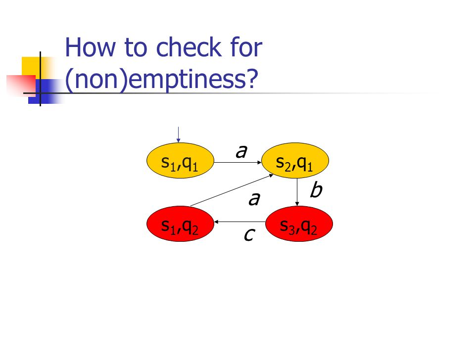How to check for (non)emptiness