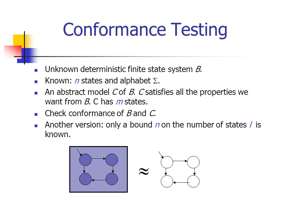  Conformance Testing Unknown deterministic finite state system B.