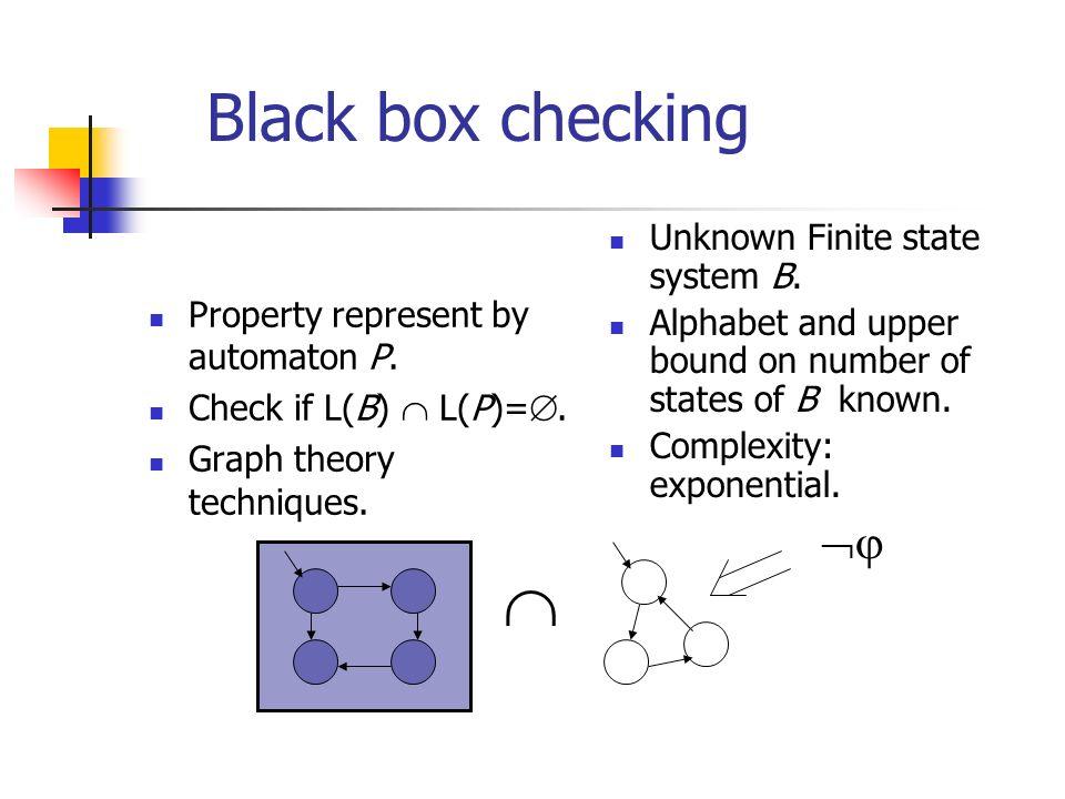  Black box checking  Unknown Finite state system B.