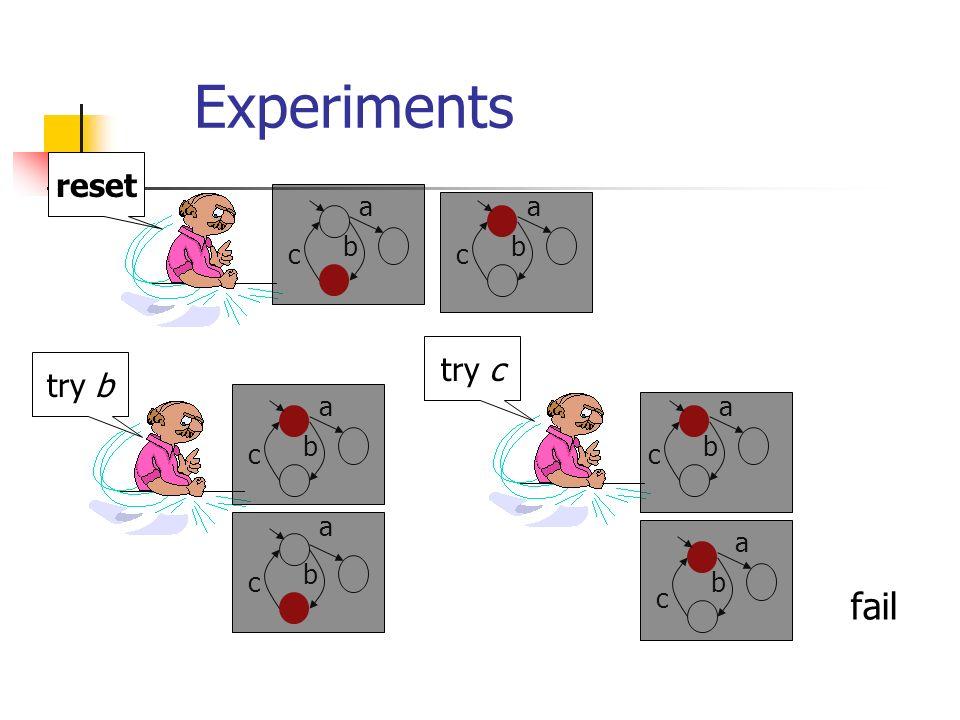 Experiments a b c reset a b c try c fail a b c try b