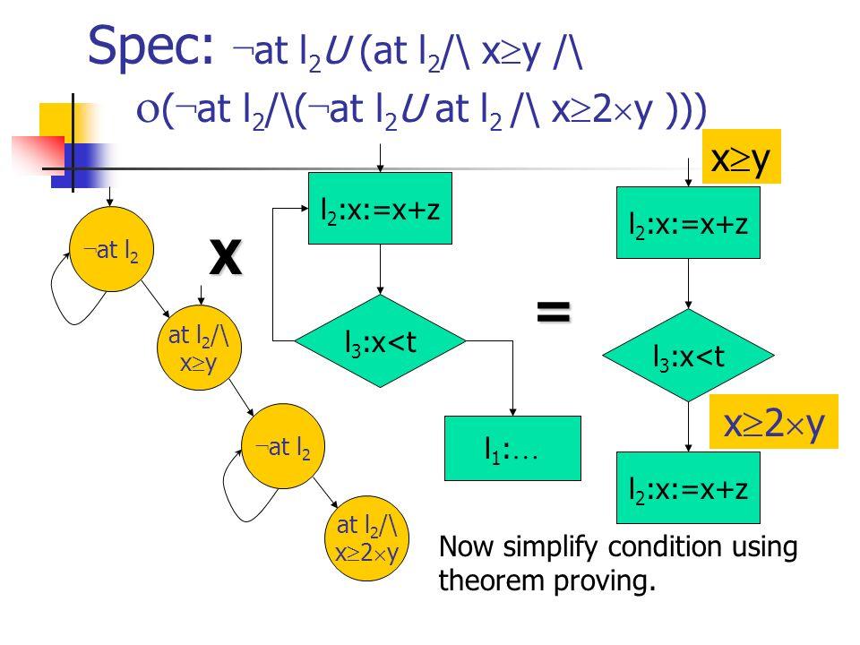 Spec: ¬at l2U (at l2/\ xy /\ (¬at l2/\(¬at l2U at l2 /\ x2y )))