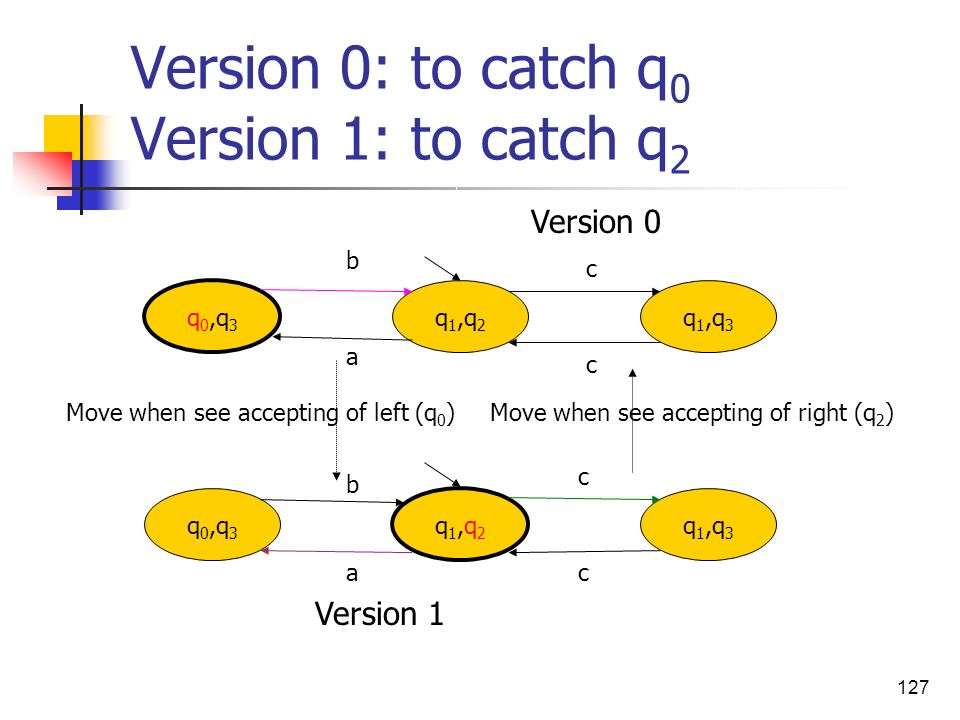 Version 0: to catch q0 Version 1: to catch q2