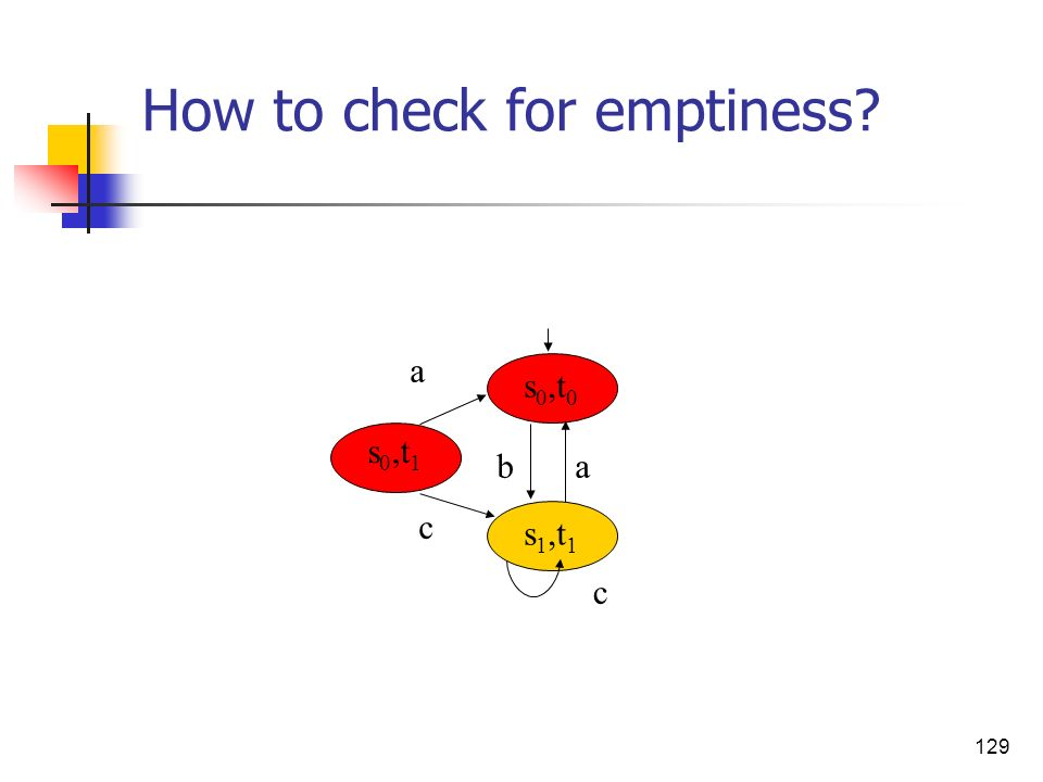 How to check for emptiness