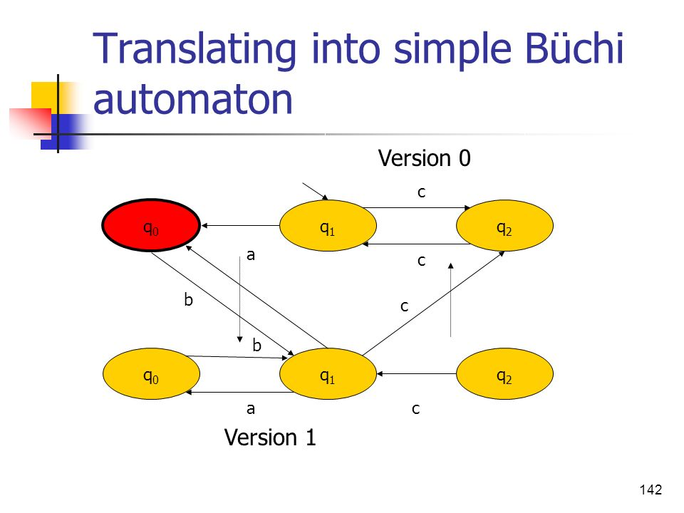 Translating into simple Büchi automaton