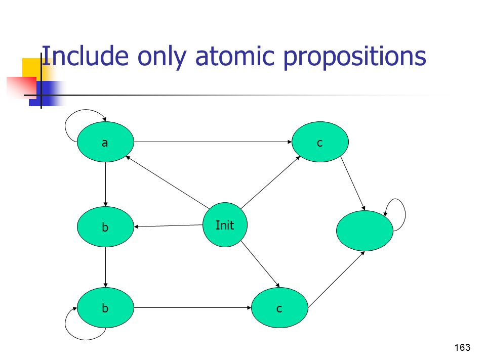 Include only atomic propositions