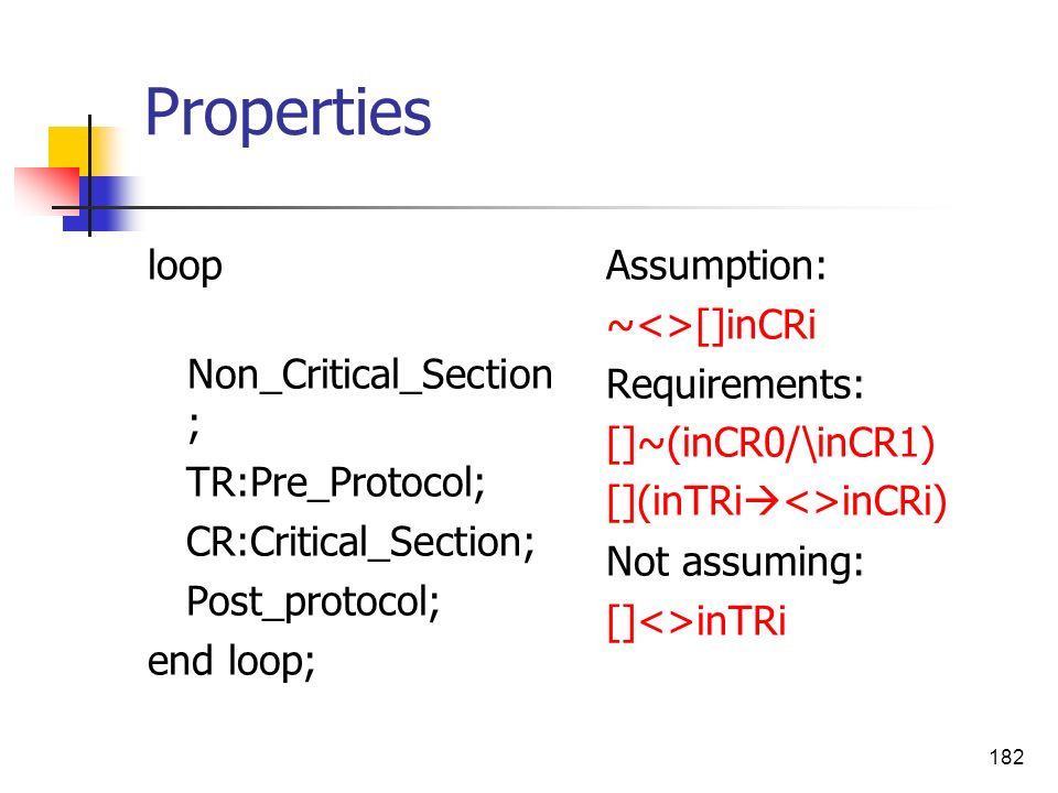 Properties loop Non_Critical_Section; TR:Pre_Protocol;