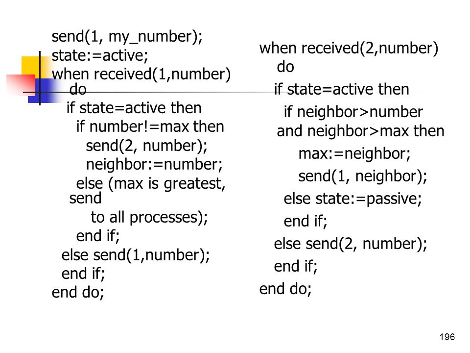 when received(1,number) do if state=active then if number!=max then