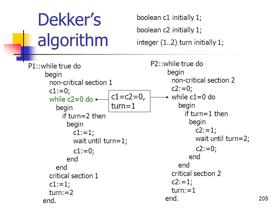 Dekker's algorithm c1=c2=0, turn=1 boolean c1 initially 1;