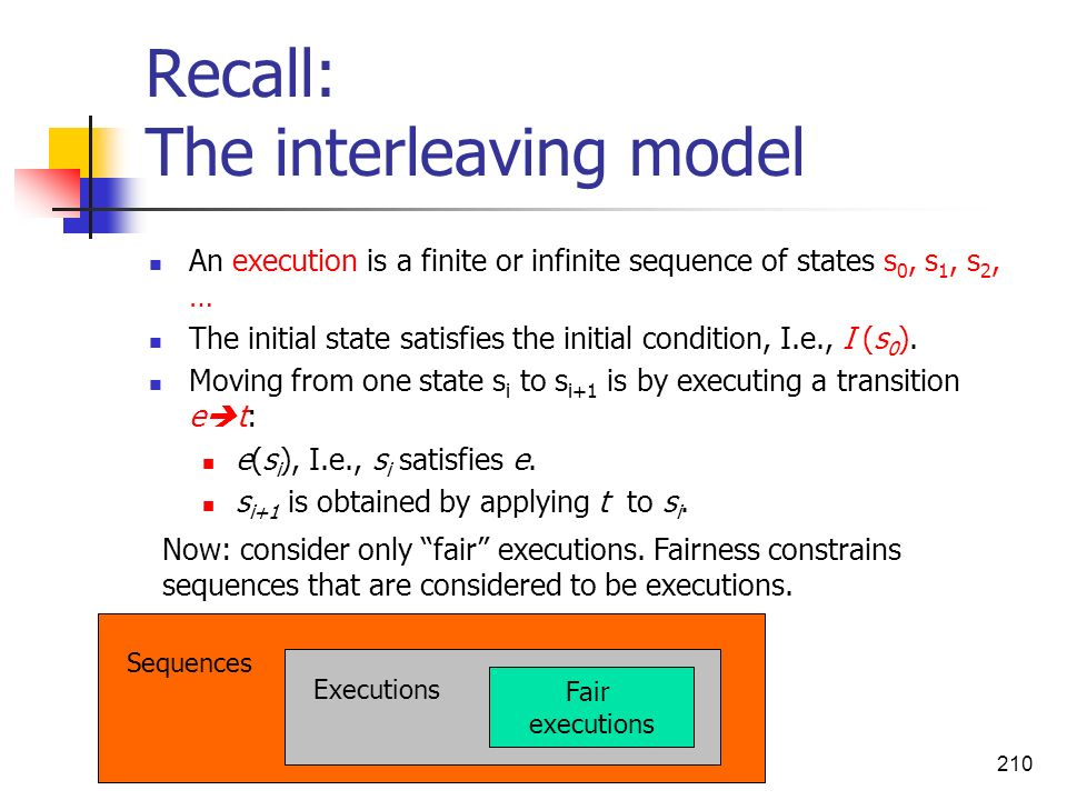 Recall: The interleaving model