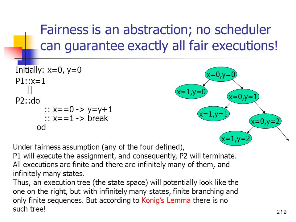 Fairness is an abstraction; no scheduler can guarantee exactly all fair executions!