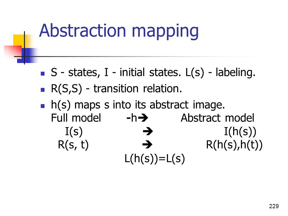 Abstraction mapping S - states, I - initial states. L(s) - labeling.