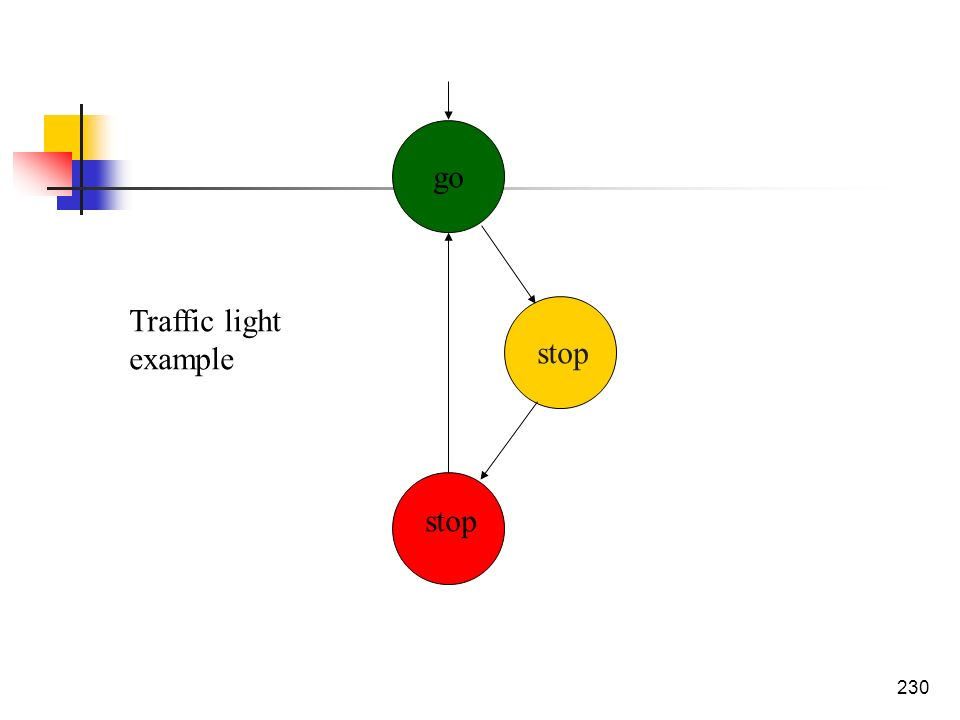 go Traffic light example stop stop 9