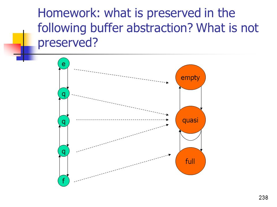 Homework: what is preserved in the following buffer abstraction