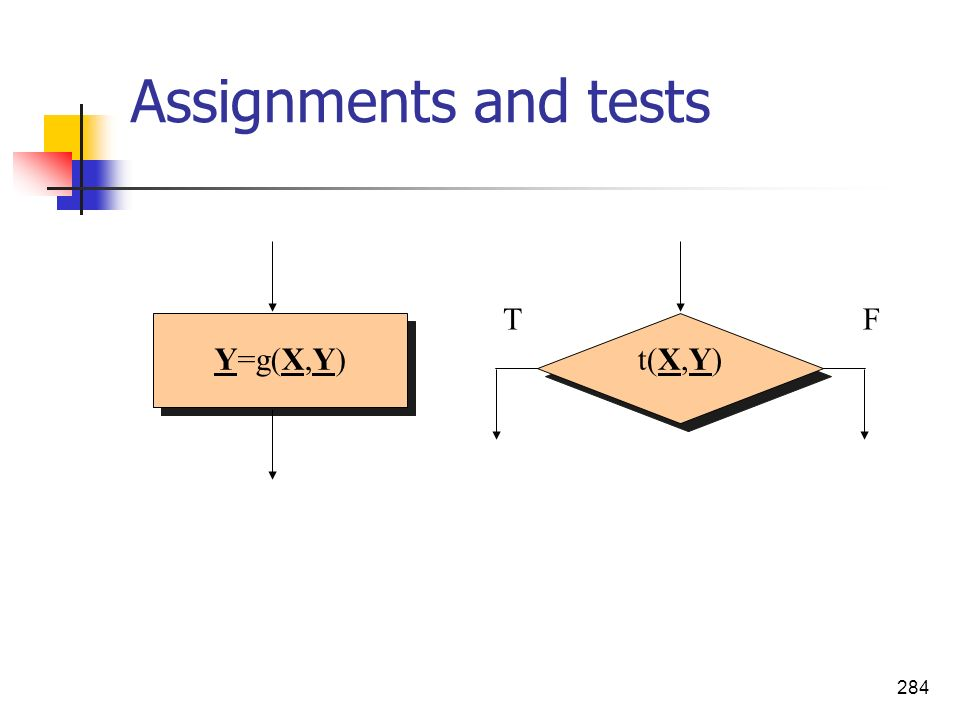 Assignments and tests T F Y=g(X,Y) t(X,Y)