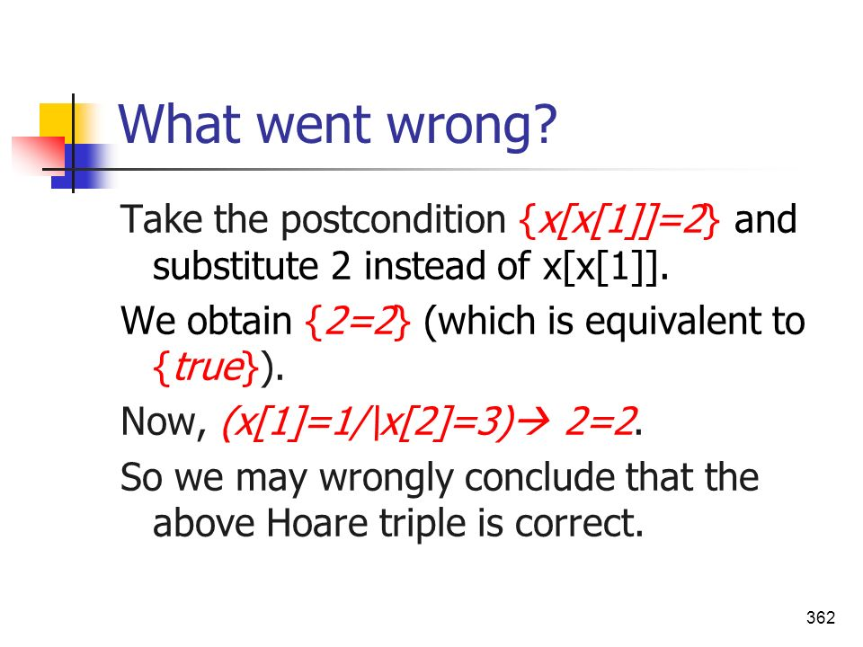 What went wrong Take the postcondition {x[x[1]]=2} and substitute 2 instead of x[x[1]]. We obtain {2=2} (which is equivalent to {true}).
