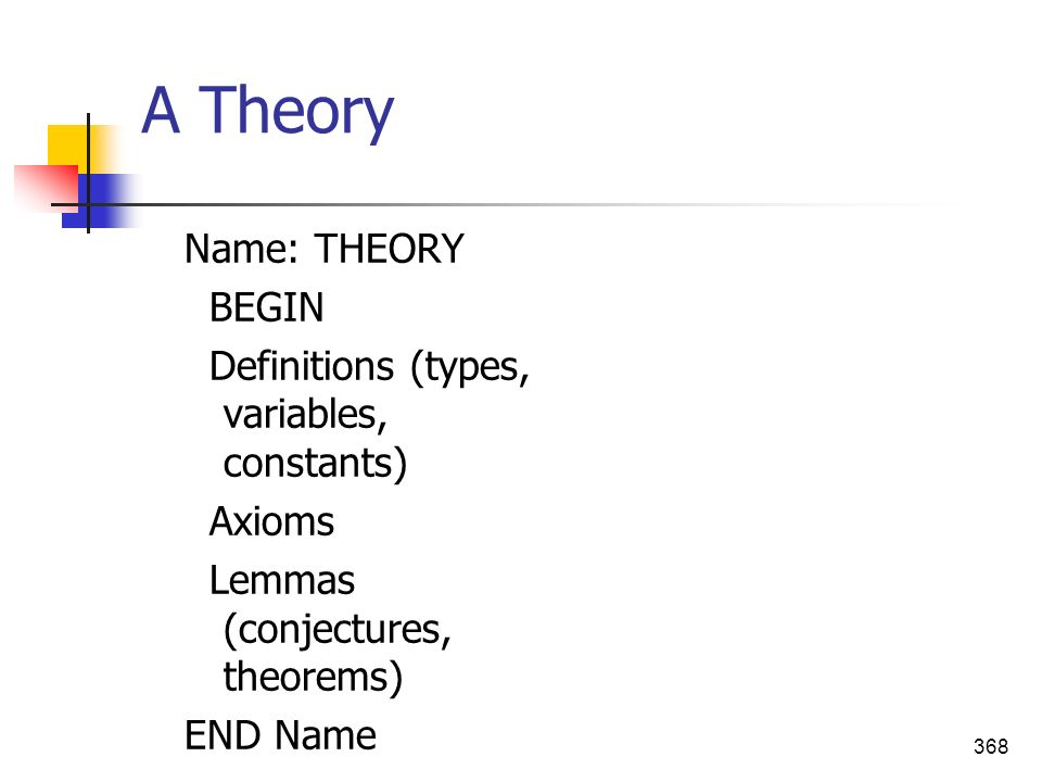 A Theory Name: THEORY BEGIN Definitions (types, variables, constants)