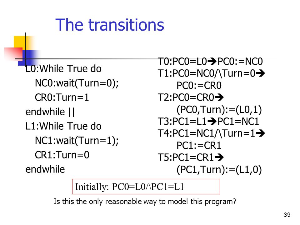 The transitions T0:PC0=L0PC0:=NC0 T1:PC0=NC0/\Turn=0 PC0:=CR0