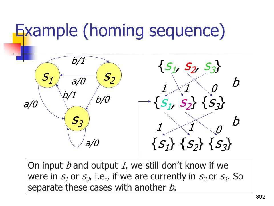 Example (homing sequence)