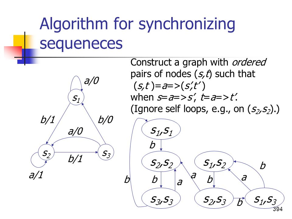 Algorithm for synchronizing sequeneces