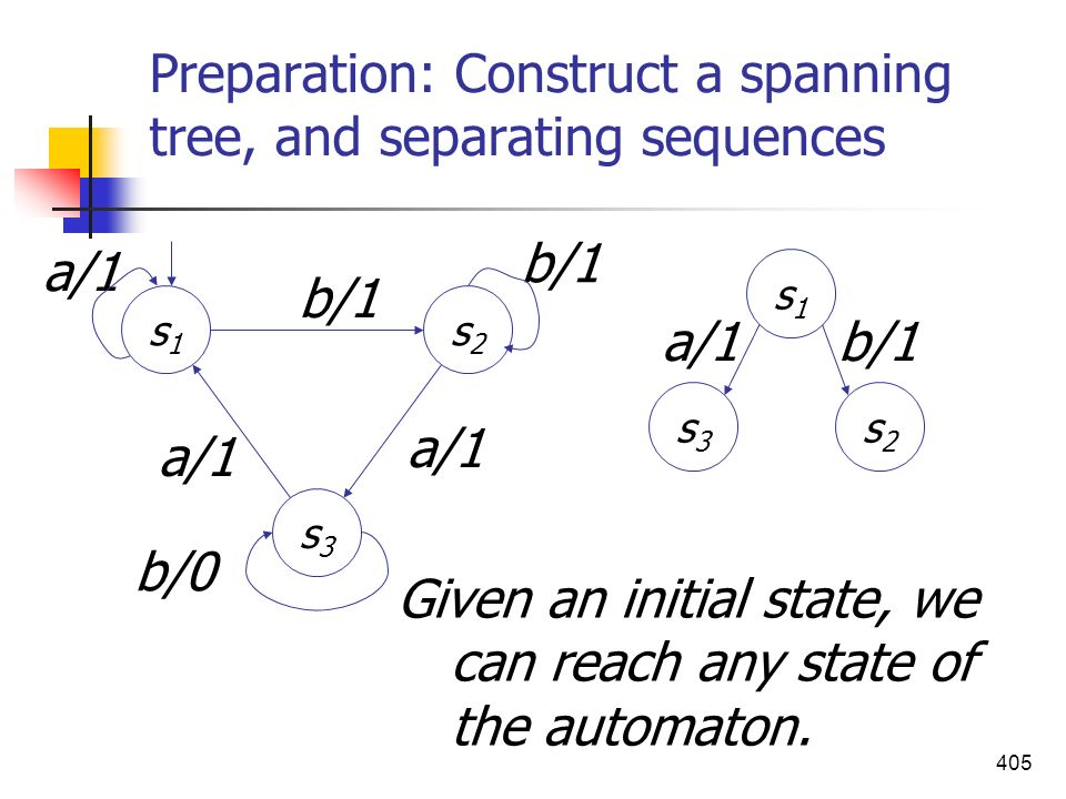 Preparation: Construct a spanning tree, and separating sequences