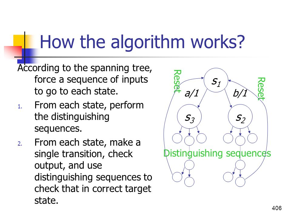 How the algorithm works