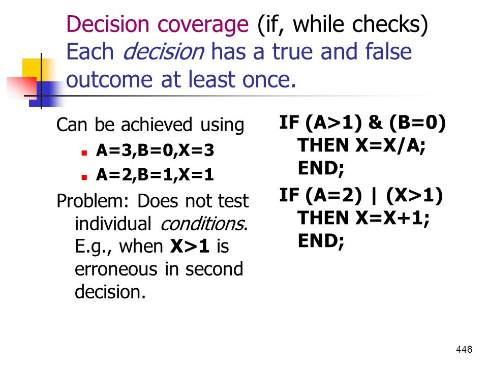 Decision coverage (if, while checks) Each decision has a true and false outcome at least once.