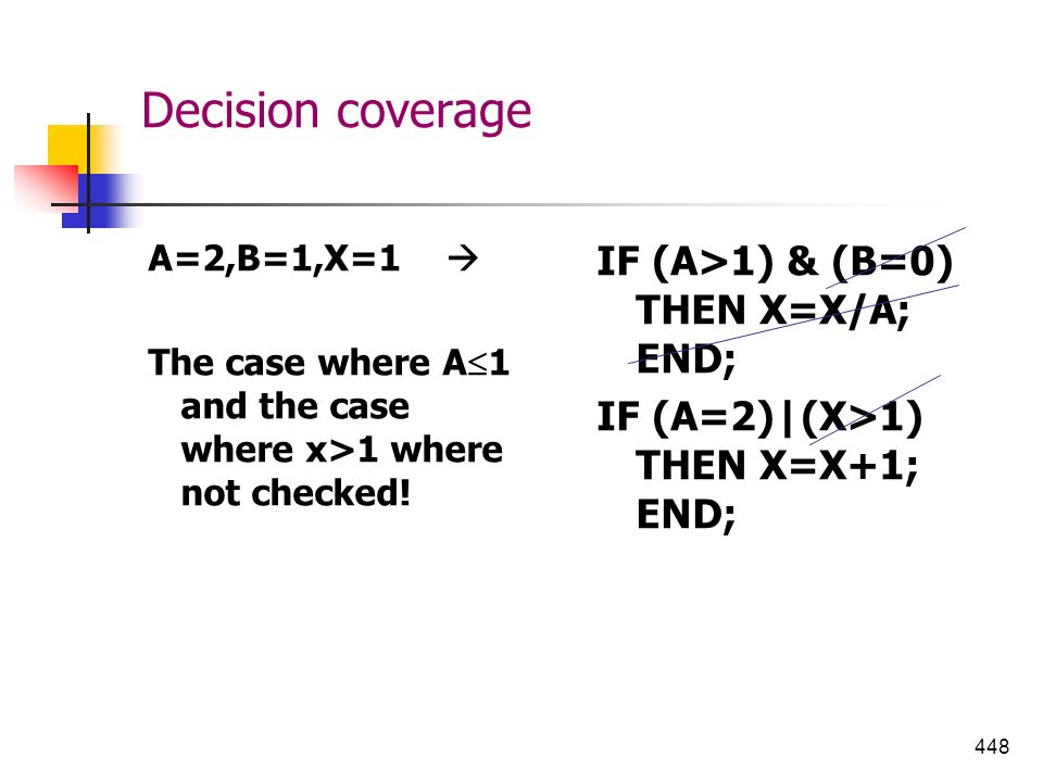 Decision coverage IF (A>1) & (B=0) THEN X=X/A; END;