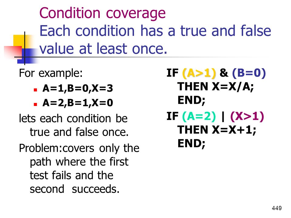 Condition coverage Each condition has a true and false value at least once.