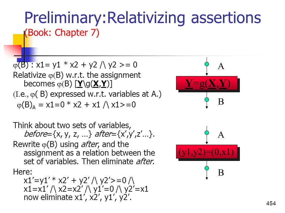 Preliminary:Relativizing assertions (Book: Chapter 7)
