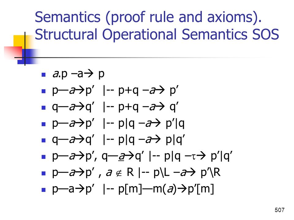 Semantics (proof rule and axioms). Structural Operational Semantics SOS