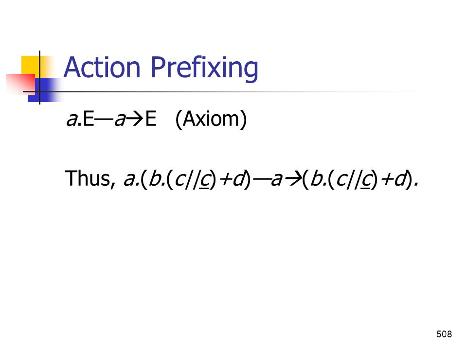 Action Prefixing a.E—aE (Axiom) Thus, a.(b.(c||c)+d)—a(b.(c||c)+d).
