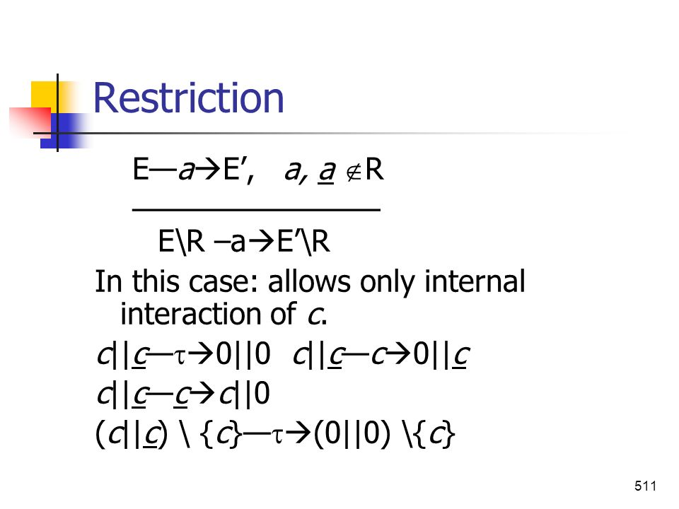 Restriction E—aE', a, a R ————————— E\R –aE'\R
