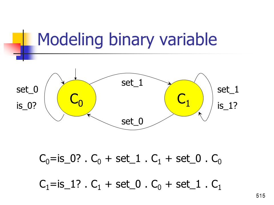 Modeling binary variable