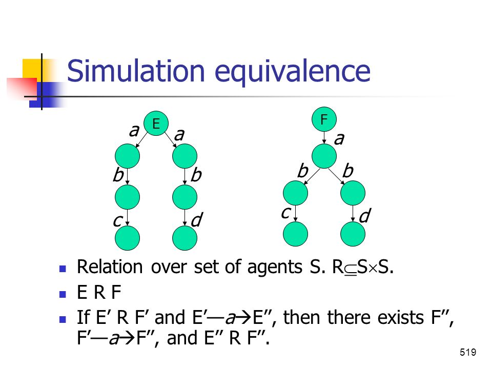 Simulation equivalence